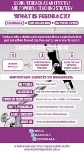 Feedback Infographic
